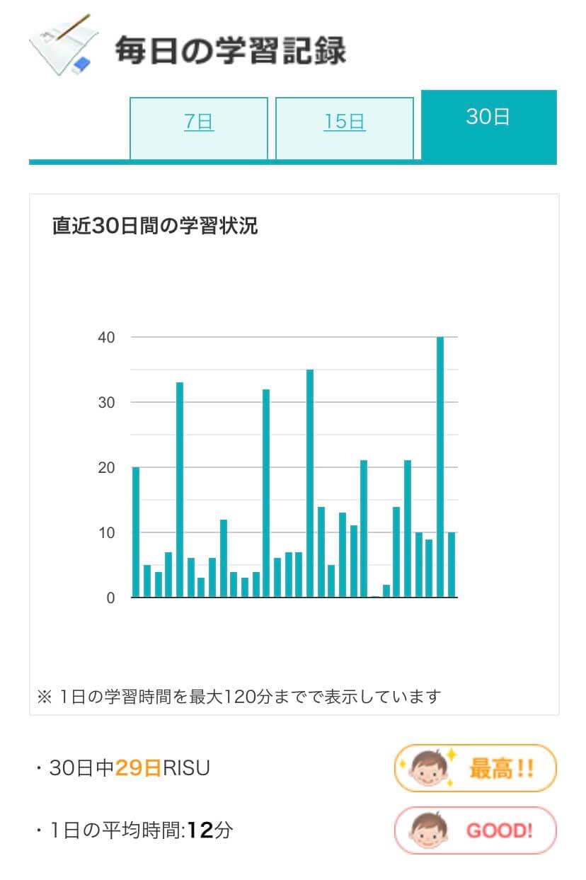 RISU算数2020年9月推進